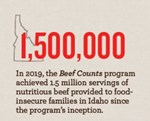 Beef Counts Pcard Back 1,500,000 orig small
