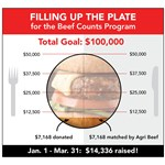 Beef Counts Plate graphic 6-2-20